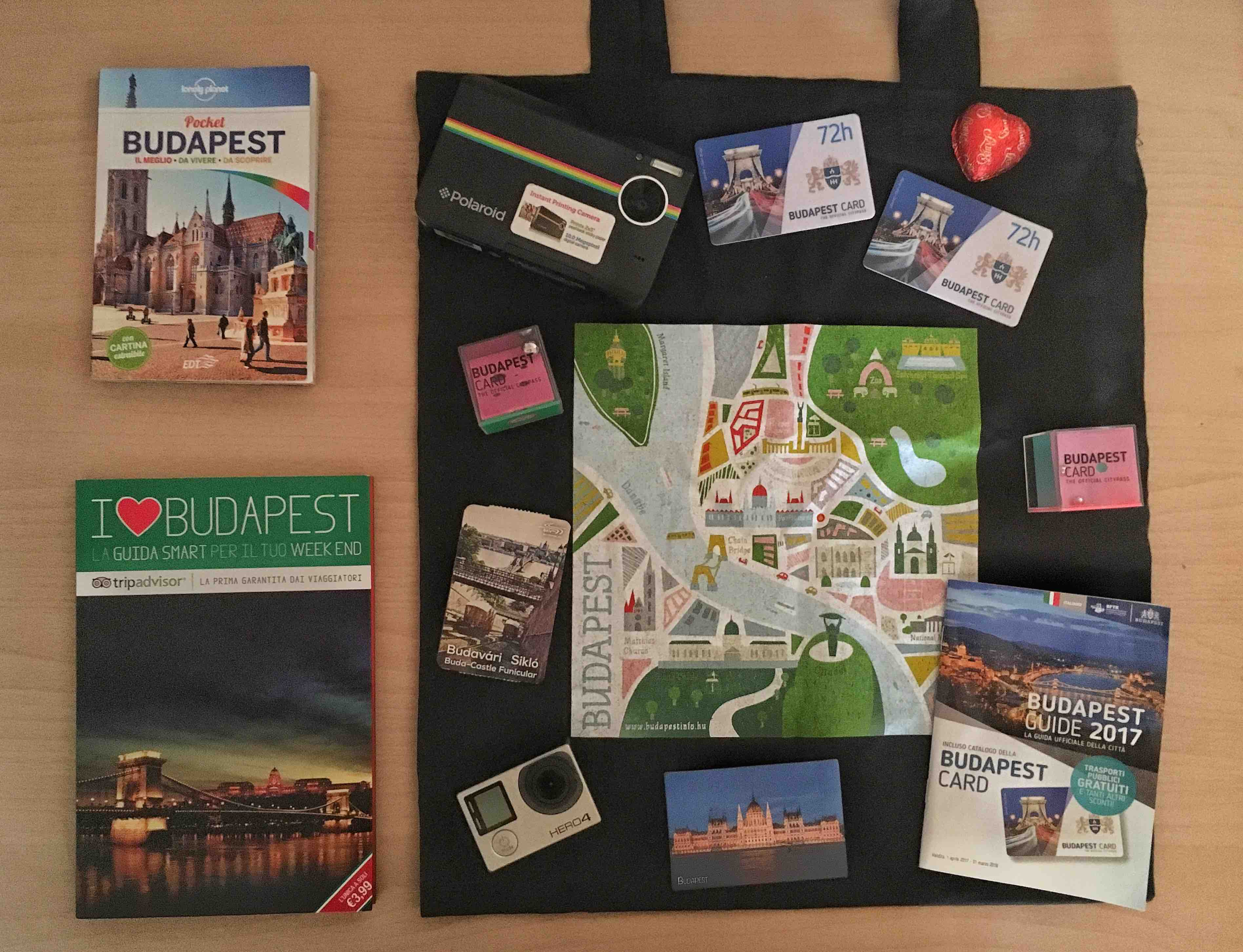 Budapest, informazioni e consigli per organizzare un viaggio nella ...